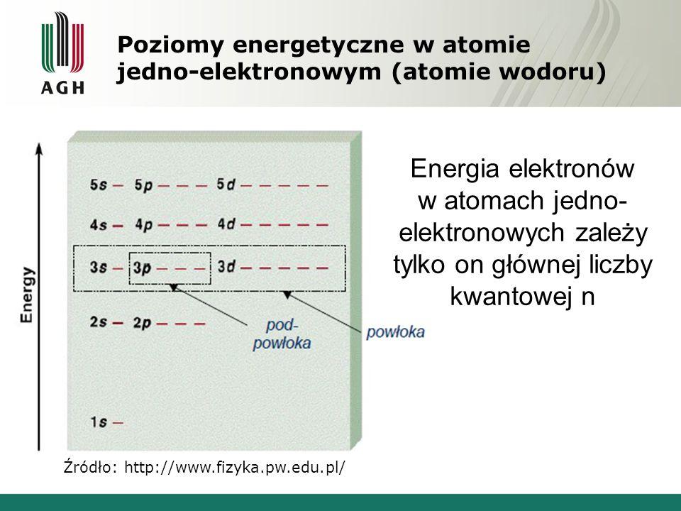 Poziomy energetyczne w atomie jedno-elektronowym (atomie wodoru) Źródło: http://www.fizyka.pw.edu.pl/ Energia elektronów w atomach jedno- elektronowych zależy tylko on głównej liczby kwantowej n