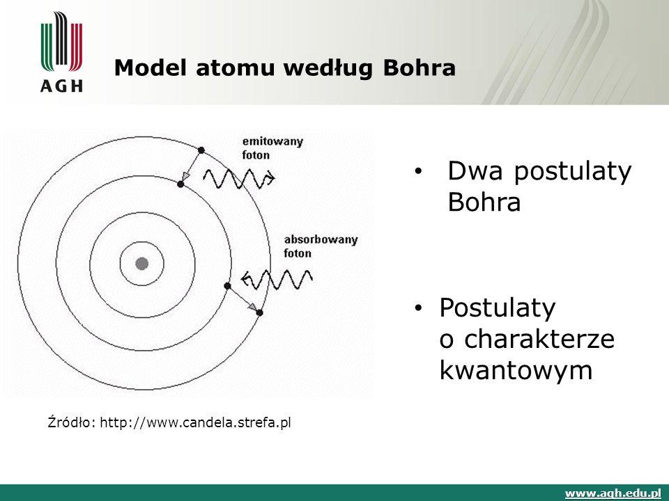 Model atomu według Bohra www.agh.edu.pl Źródło: http://www.candela.strefa.pl Postulaty o charakterze kwantowym Dwa postulaty Bohra