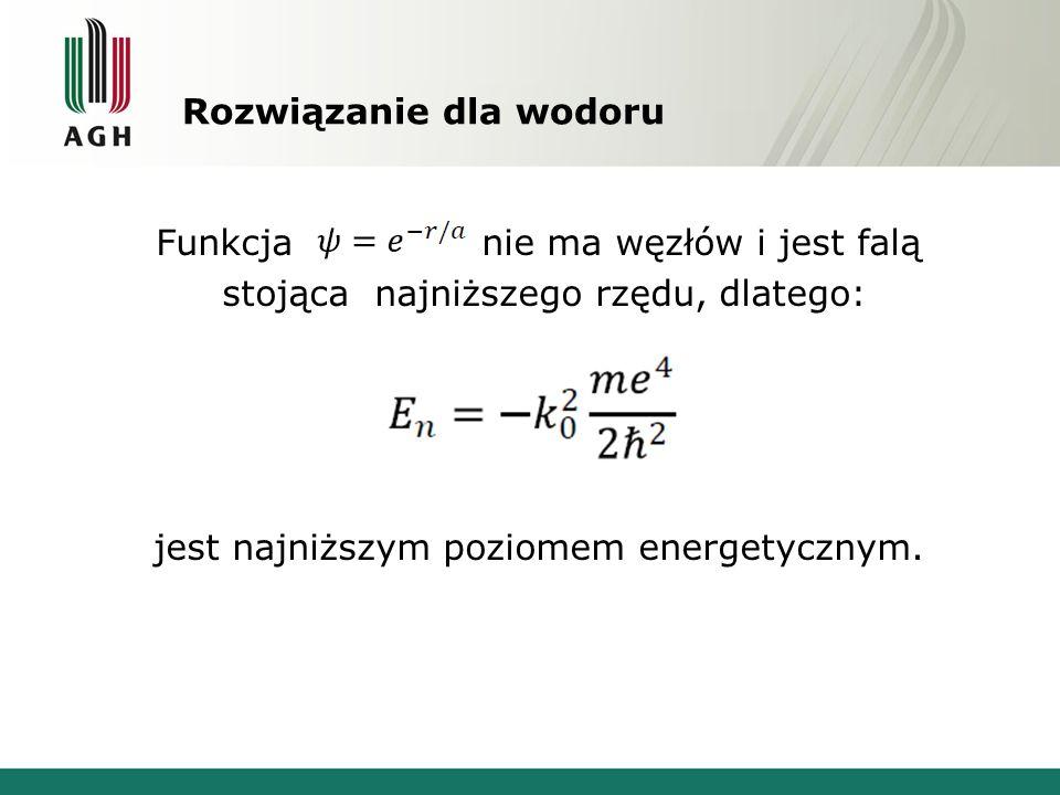 Rozwiązanie dla wodoru Funkcja nie ma węzłów i jest falą stojąca najniższego rzędu, dlatego: jest najniższym poziomem energetycznym.