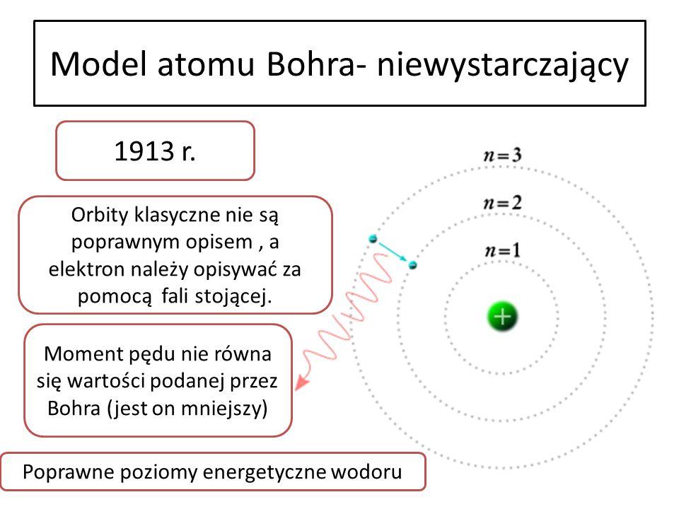 Model atomu Bohra- niewystarczający 1913 r. Orbity klasyczne nie są poprawnym opisem, a elektron należy opisywać za pomocą fali stojącej. Moment pędu