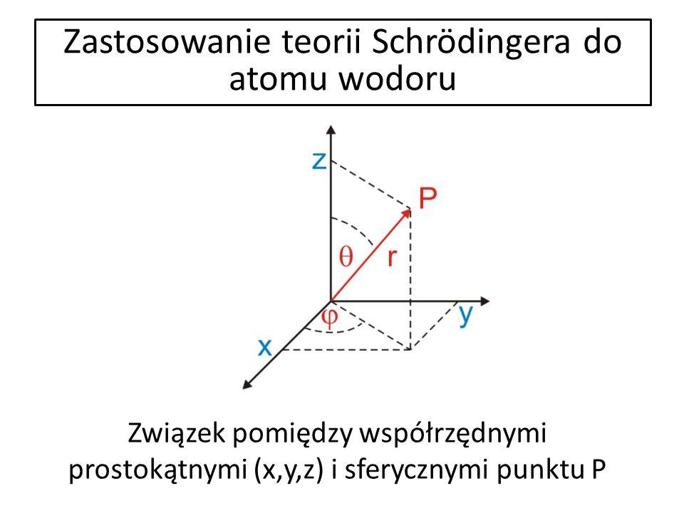 Związek pomiędzy współrzędnymi prostokątnymi (x,y,z) i sferycznymi punktu P Zastosowanie teorii Schrödingera do atomu wodoru