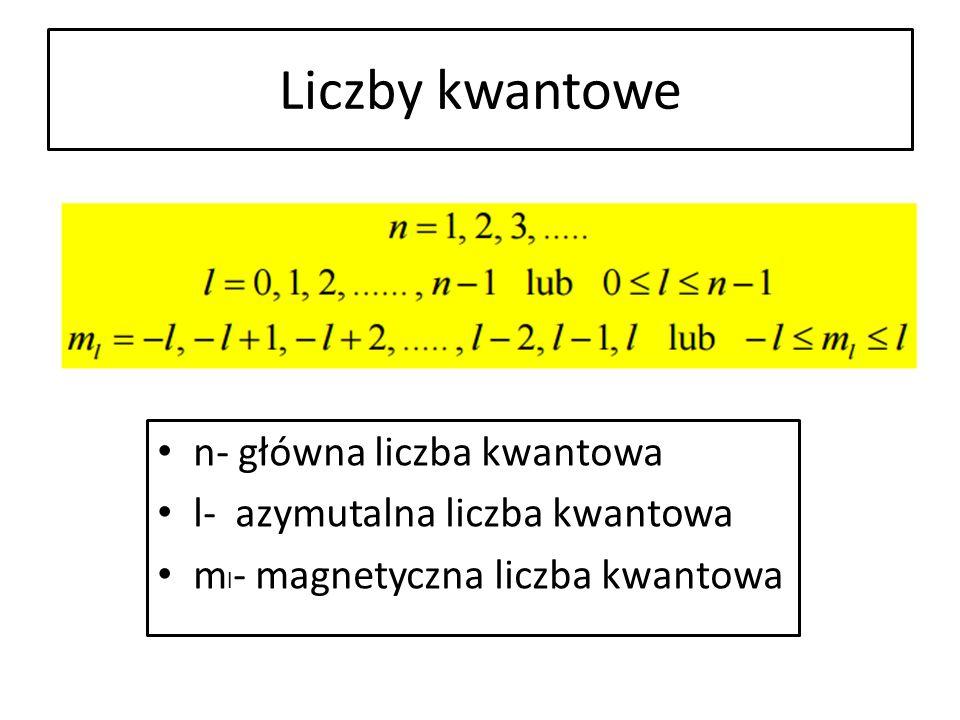 Liczby kwantowe n- główna liczba kwantowa l- azymutalna liczba kwantowa m l - magnetyczna liczba kwantowa