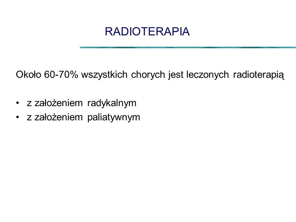 Około 60-70% wszystkich chorych jest leczonych radioterapią z założeniem radykalnym z założeniem paliatywnym