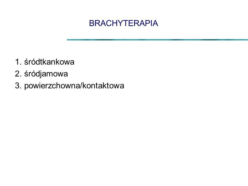 BRACHYTERAPIA 1. śródtkankowa 2. śródjamowa 3. powierzchowna/kontaktowa