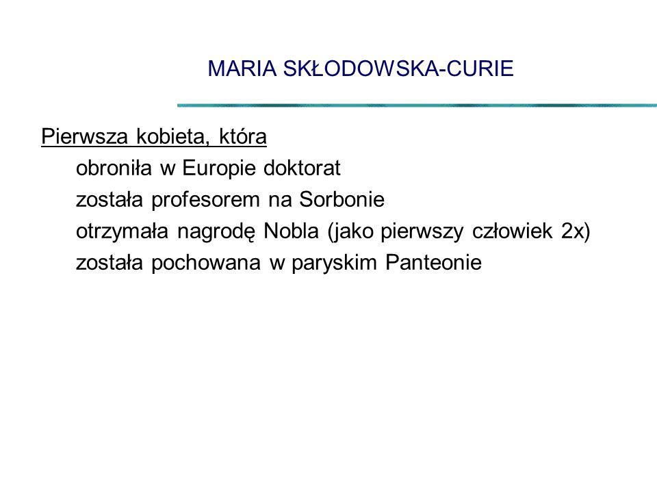 MARIA SKŁODOWSKA-CURIE Pierwsza kobieta, która obroniła w Europie doktorat została profesorem na Sorbonie otrzymała nagrodę Nobla (jako pierwszy człowiek 2x) została pochowana w paryskim Panteonie