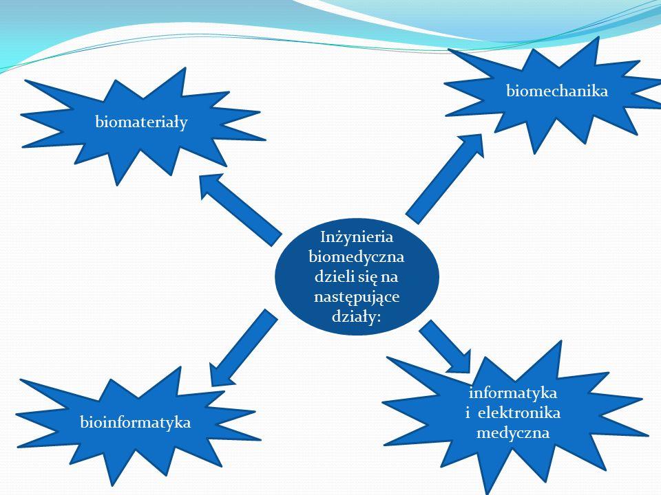 Inżynieria biomedyczna dzieli się na następujące działy: biomateriały biomechanika bioinformatyka informatyka i elektronika medyczna