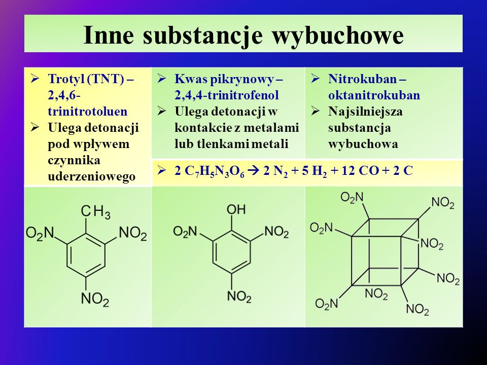 Inne substancje wybuchowe  Trotyl (TNT) – 2,4,6- trinitrotoluen  Ulega detonacji pod wpływem czynnika uderzeniowego  Kwas pikrynowy – 2,4,4-trinitrofenol  Ulega detonacji w kontakcie z metalami lub tlenkami metali  Nitrokuban – oktanitrokuban  Najsilniejsza substancja wybuchowa  2 C 7 H 5 N 3 O 6  2 N 2 + 5 H 2 + 12 CO + 2 C