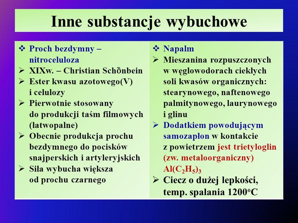Inne substancje wybuchowe  Proch bezdymny – nitroceluloza  XIXw.