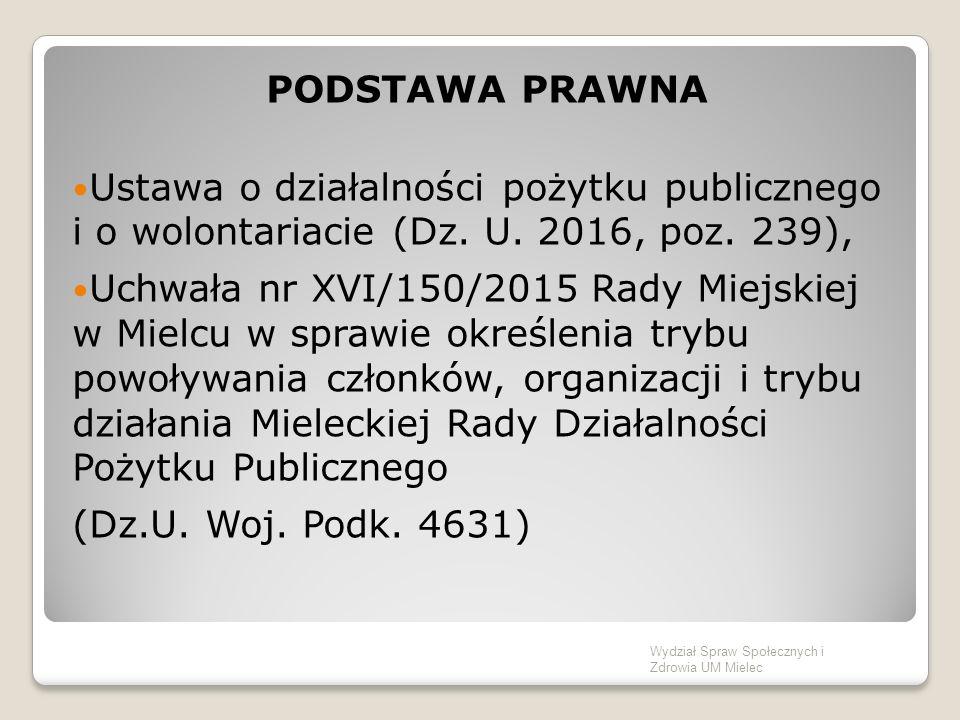 PODSTAWA PRAWNA Ustawa o działalności pożytku publicznego i o wolontariacie (Dz.