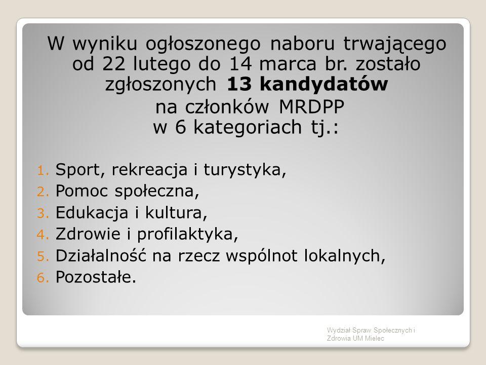 W wyniku ogłoszonego naboru trwającego od 22 lutego do 14 marca br.