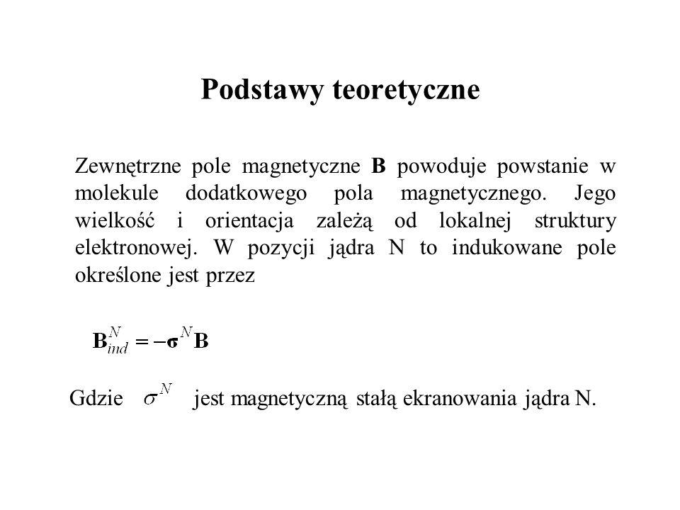 Podstawy teoretyczne Zewnętrzne pole magnetyczne B powoduje powstanie w molekule dodatkowego pola magnetycznego.