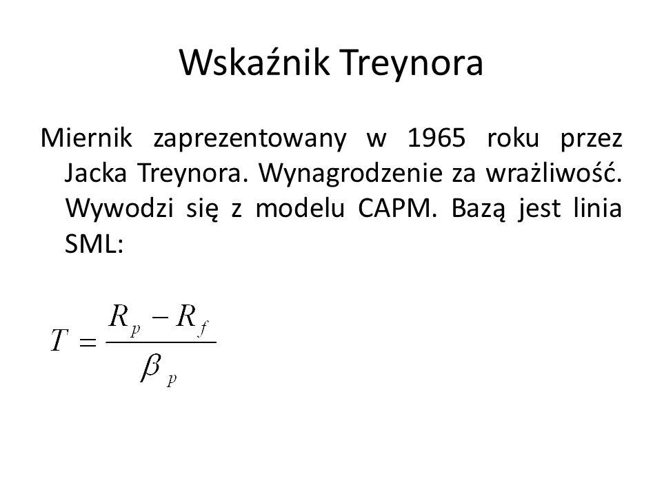 Wskaźnik Treynora Miernik zaprezentowany w 1965 roku przez Jacka Treynora. Wynagrodzenie za wrażliwość. Wywodzi się z modelu CAPM. Bazą jest linia SML