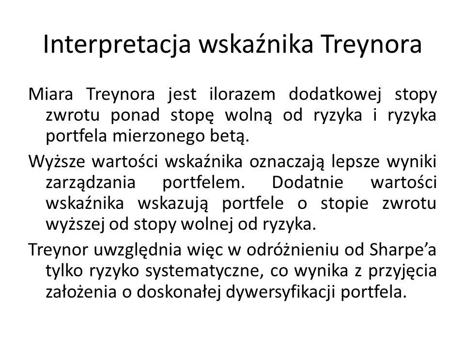 Interpretacja wskaźnika Treynora Miara Treynora jest ilorazem dodatkowej stopy zwrotu ponad stopę wolną od ryzyka i ryzyka portfela mierzonego betą. W
