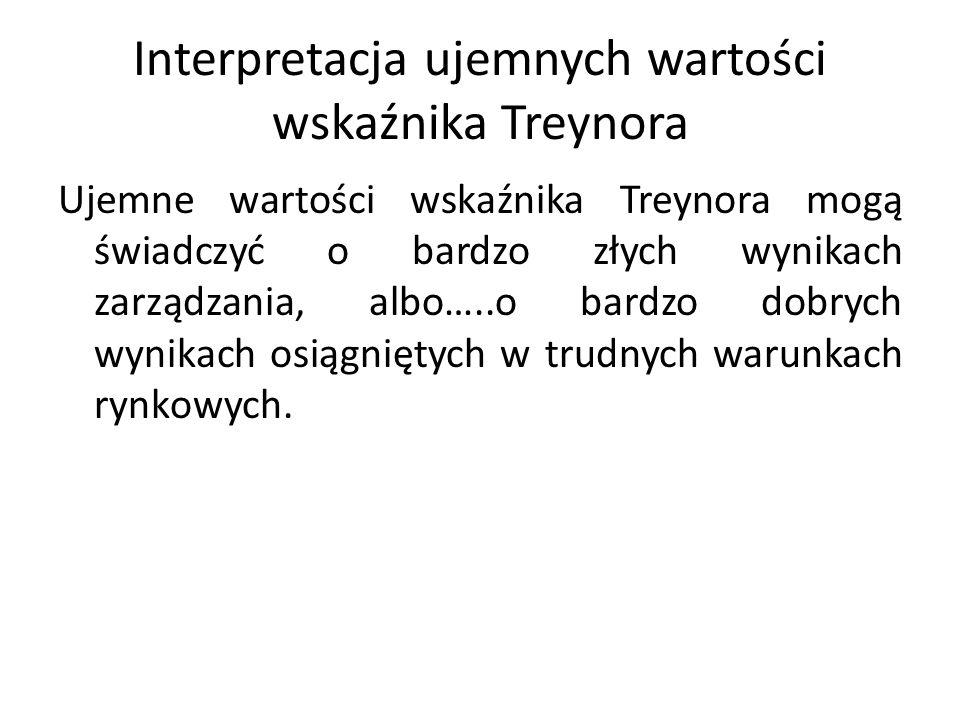 Interpretacja ujemnych wartości wskaźnika Treynora Ujemne wartości wskaźnika Treynora mogą świadczyć o bardzo złych wynikach zarządzania, albo…..o bar