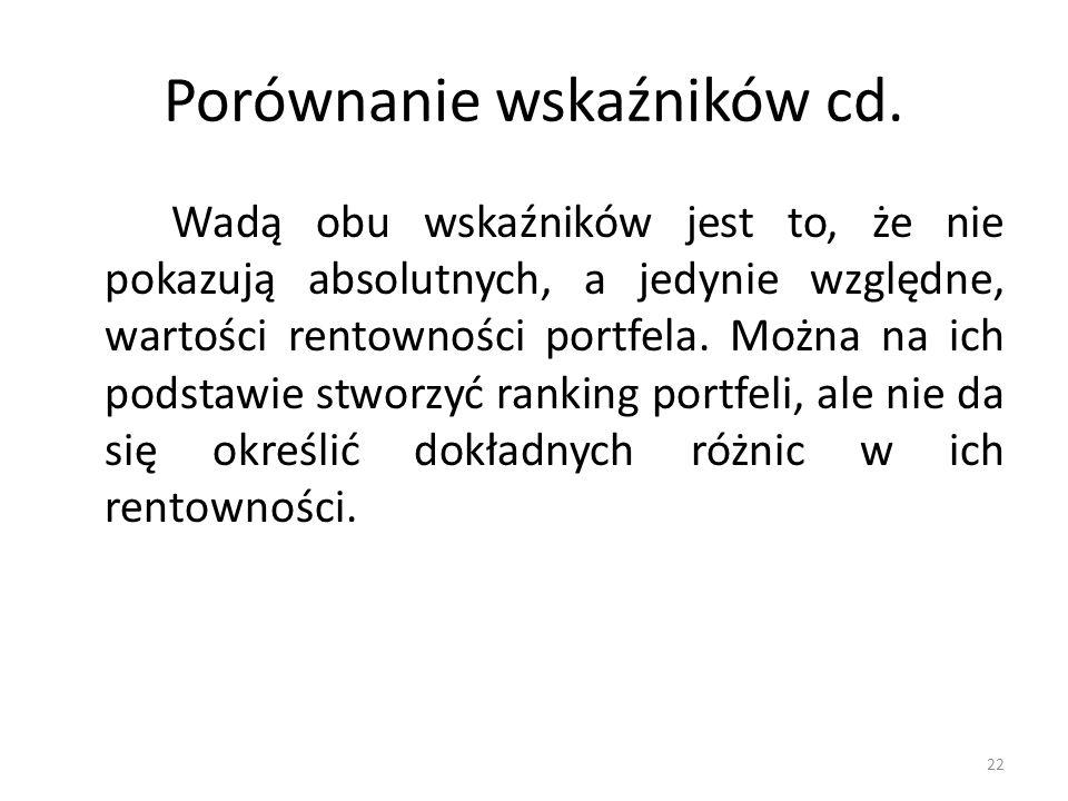 22 Porównanie wskaźników cd. Wadą obu wskaźników jest to, że nie pokazują absolutnych, a jedynie względne, wartości rentowności portfela. Można na ich