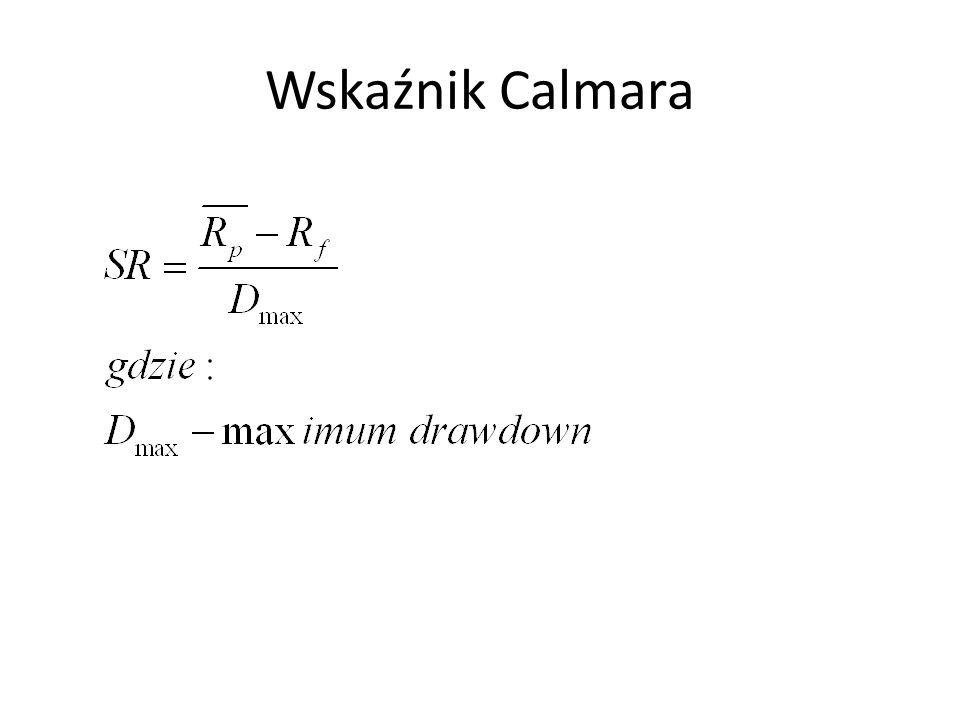 Wskaźnik Calmara