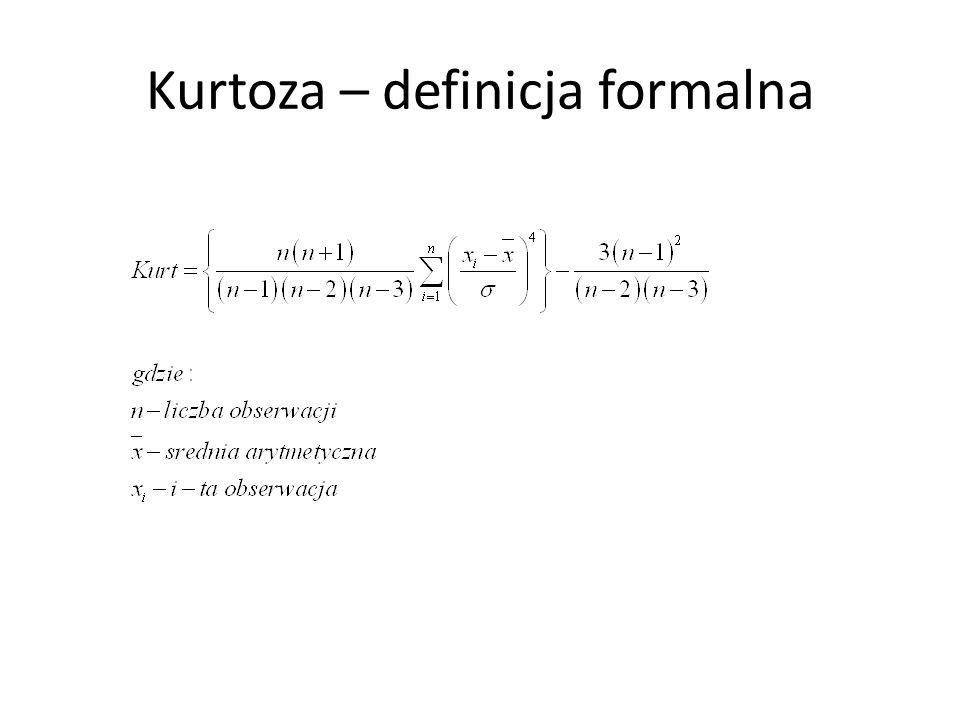 Kurtoza – definicja formalna