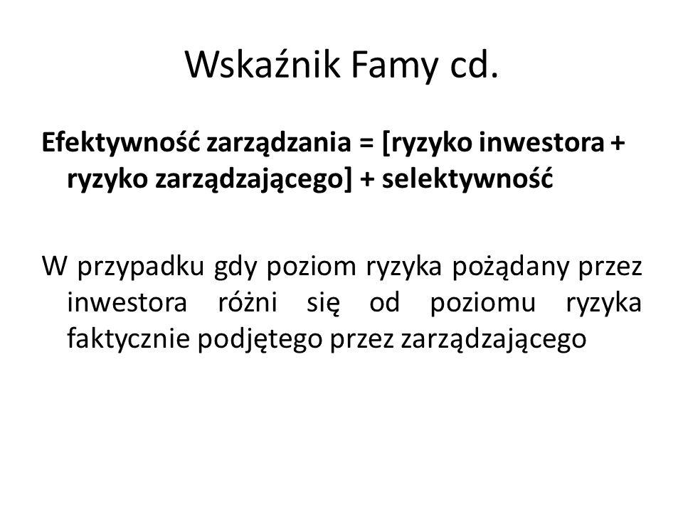 Wskaźnik Famy cd. Efektywność zarządzania = [ryzyko inwestora + ryzyko zarządzającego] + selektywność W przypadku gdy poziom ryzyka pożądany przez inw