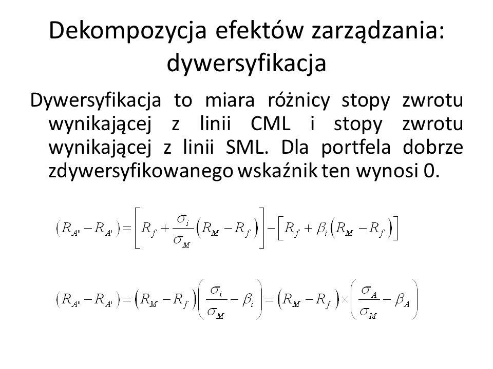 Dekompozycja efektów zarządzania: dywersyfikacja Dywersyfikacja to miara różnicy stopy zwrotu wynikającej z linii CML i stopy zwrotu wynikającej z lin