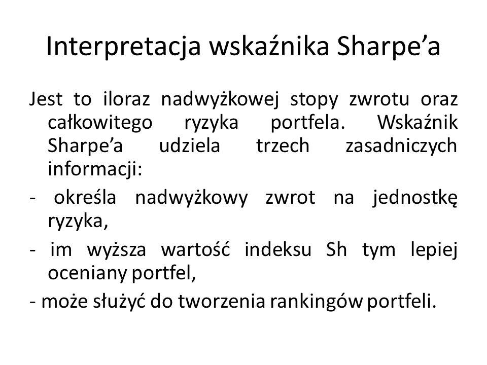 Przykład 1 Dane są informacje na temat czterech portfeli inwestycyjnych stopa zwrotuodchylenie standardowe A0,090,16 B0,100,18 C0,140,24 D0,200,30 Wyznacz wskaźniki Sharpe'a i zbuduj ranking portfeli jeśli wiadomo, że stopa wolna od ryzyka wynosi 8%, stopa zwrotu z portfela rynkowego 12%, a odchylenie standardowe stopy zwrotu z portfela rynkowego 20%