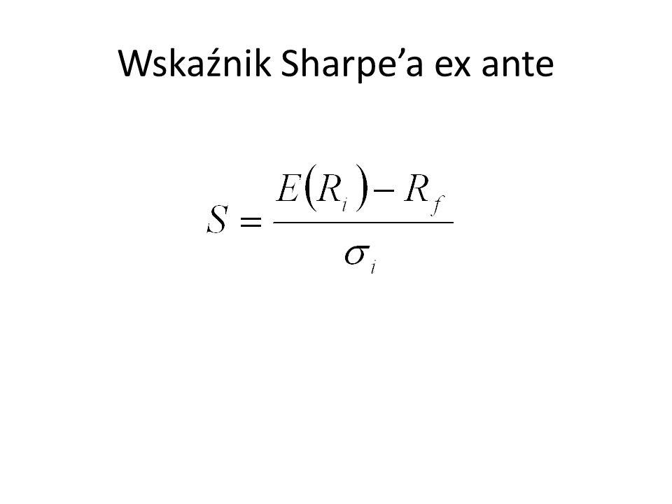 Wskaźnik Sharpe'a – rewizja 1994 Rewizja wskaźnika dokonana w 1994 roku przez samego autora uwzględnia fakt, że stopa wolna od ryzyka może ulegać zmianie w okresie inwestycji.