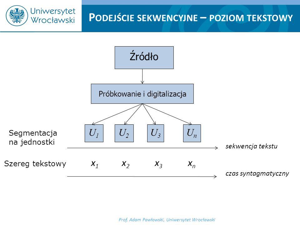 P ODEJŚCIE SEKWENCYJNE – POZIOM TEKSTOWY Prof. Adam Pawłowski, Uniwersytet Wrocławski Źródło Próbkowanie i digitalizacja sekwencja tekstu U1U1 U2U2 U3