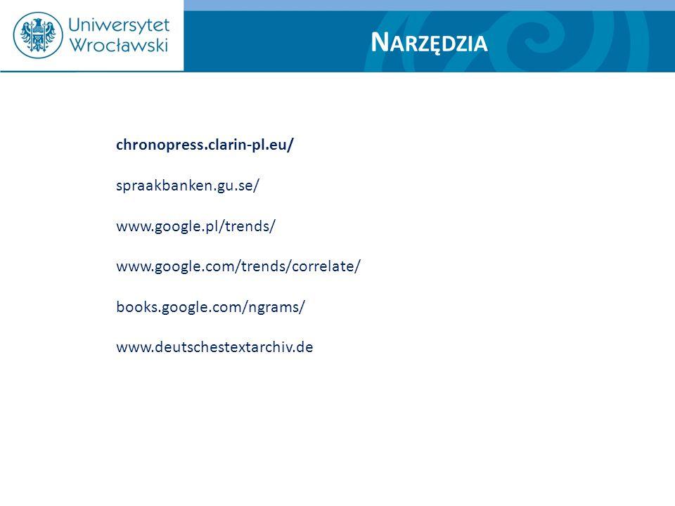 N ARZĘDZIA chronopress.clarin-pl.eu/ spraakbanken.gu.se/ www.google.pl/trends/ www.google.com/trends/correlate/ books.google.com/ngrams/ www.deutsches