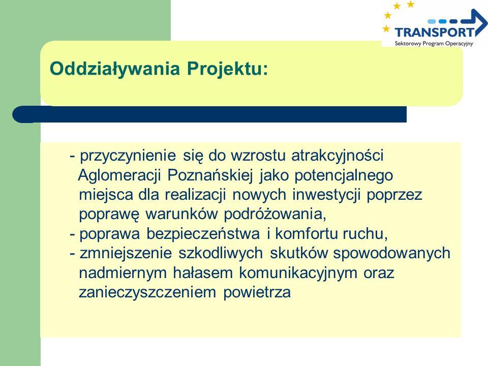 Oddziaływania Projektu: - przyczynienie się do wzrostu atrakcyjności Aglomeracji Poznańskiej jako potencjalnego miejsca dla realizacji nowych inwestyc