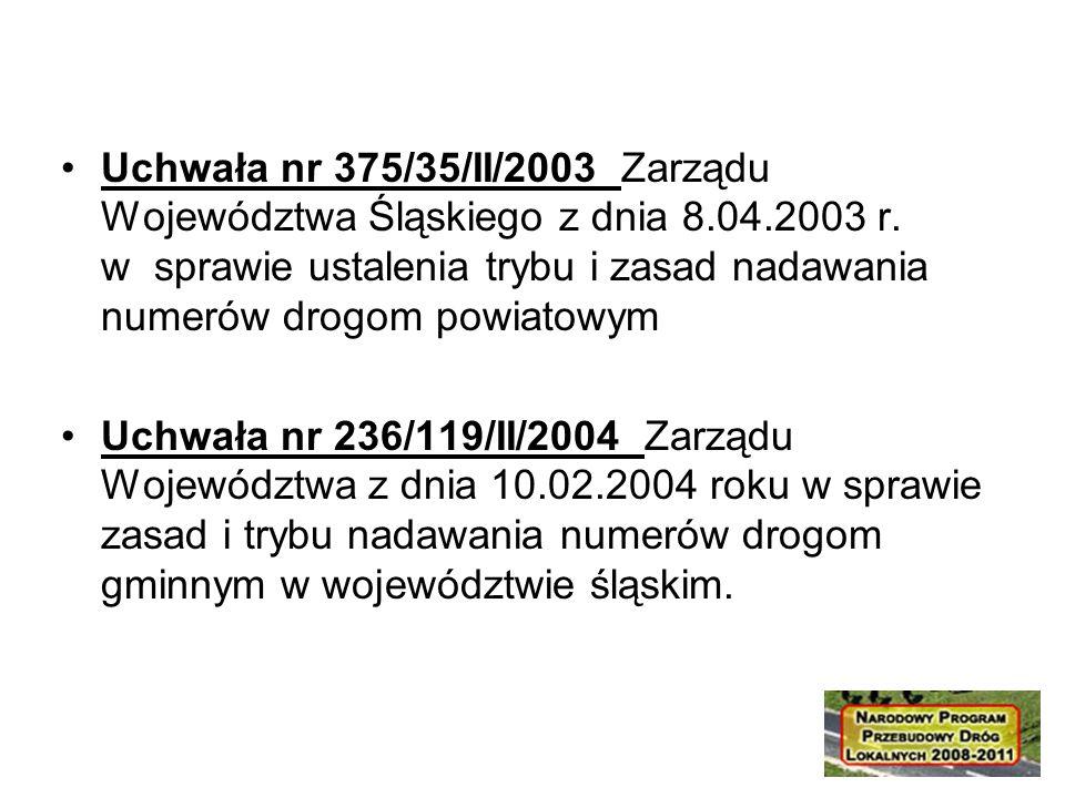 Uchwała nr 375/35/II/2003 Zarządu Województwa Śląskiego z dnia 8.04.2003 r.