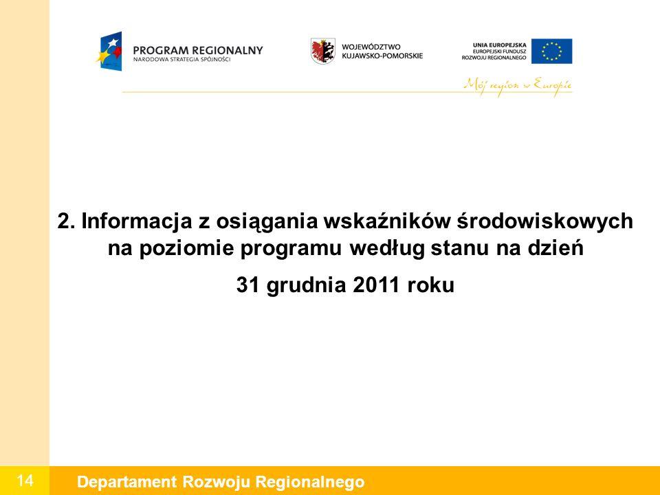 14 Departament Rozwoju Regionalnego 2.