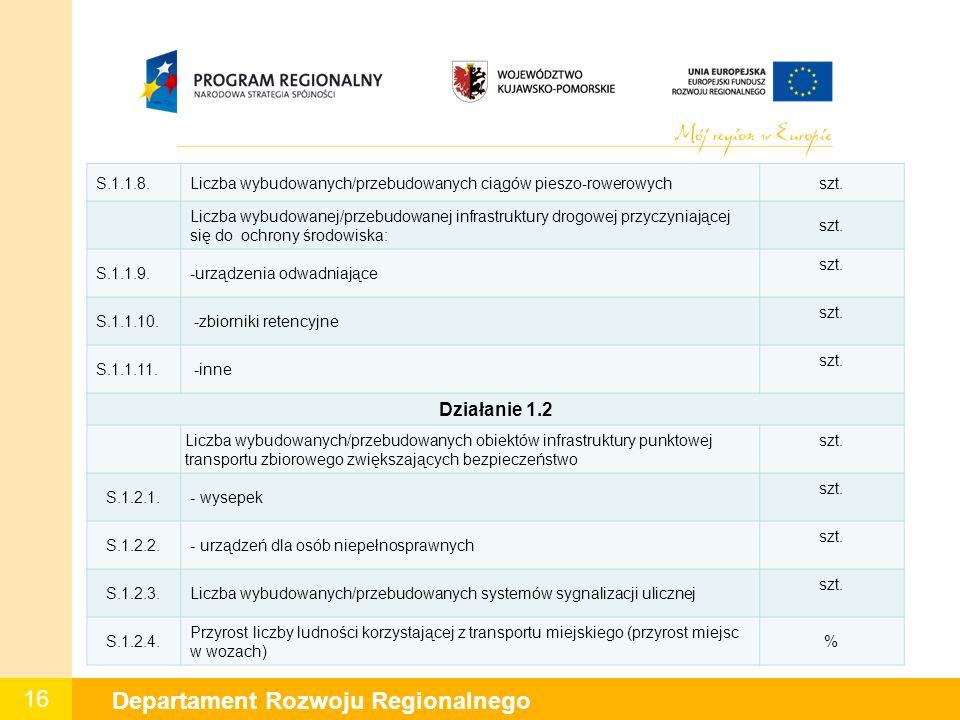 16 Departament Rozwoju Regionalnego S.1.1.8.Liczba wybudowanych/przebudowanych ciągów pieszo-rowerowychszt.