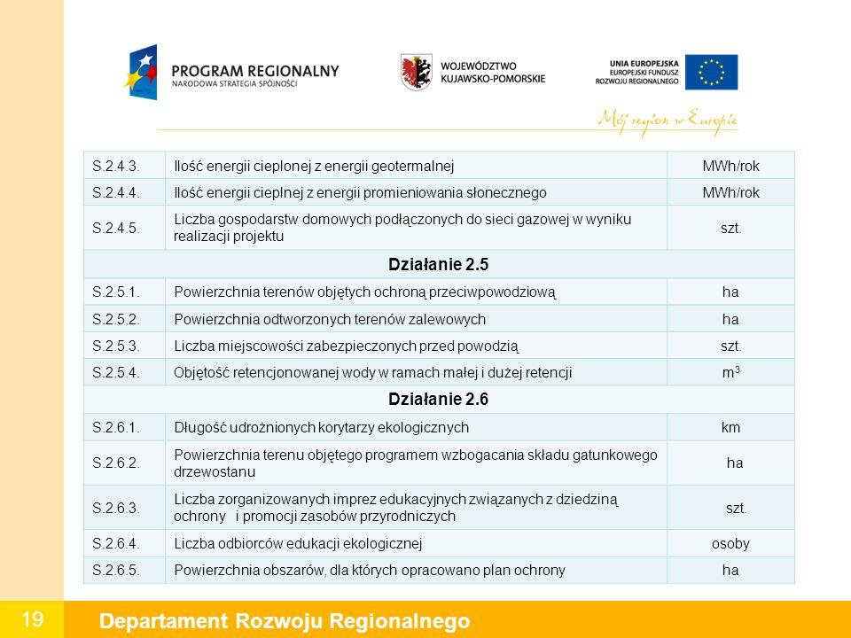 19 Departament Rozwoju Regionalnego S.2.4.3.Ilość energii cieplonej z energii geotermalnejMWh/rok S.2.4.4.Ilość energii cieplnej z energii promieniowania słonecznegoMWh/rok S.2.4.5.