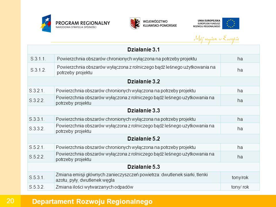 20 Departament Rozwoju Regionalnego Działanie 3.1 S.3.1.1.Powierzchnia obszarów chronionych wyłączona na potrzeby projektuha S.3.1.2.