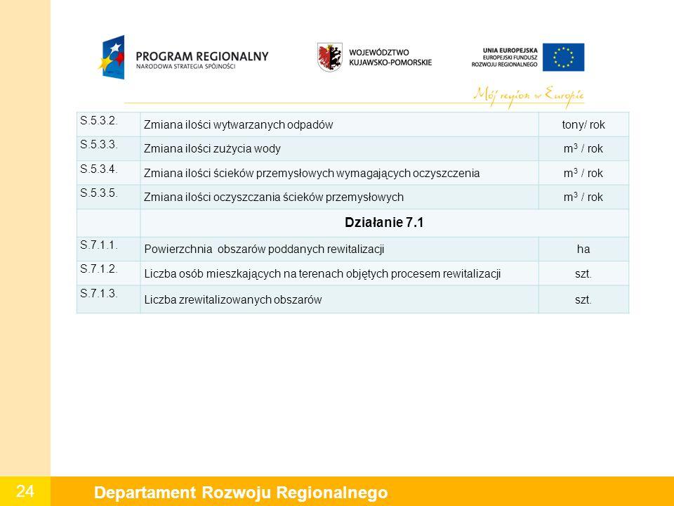24 Departament Rozwoju Regionalnego S.5.3.2. Zmiana ilości wytwarzanych odpadówtony/ rok S.5.3.3.