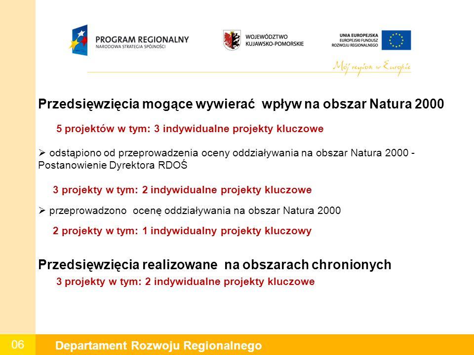 06 Departament Rozwoju Regionalnego Przedsięwzięcia mogące wywierać wpływ na obszar Natura 2000 5 projektów w tym: 3 indywidualne projekty kluczowe  odstąpiono od przeprowadzenia oceny oddziaływania na obszar Natura 2000 - Postanowienie Dyrektora RDOŚ 3 projekty w tym: 2 indywidualne projekty kluczowe  przeprowadzono ocenę oddziaływania na obszar Natura 2000 2 projekty w tym: 1 indywidualny projekty kluczowy Przedsięwzięcia realizowane na obszarach chronionych 3 projekty w tym: 2 indywidualne projekty kluczowe
