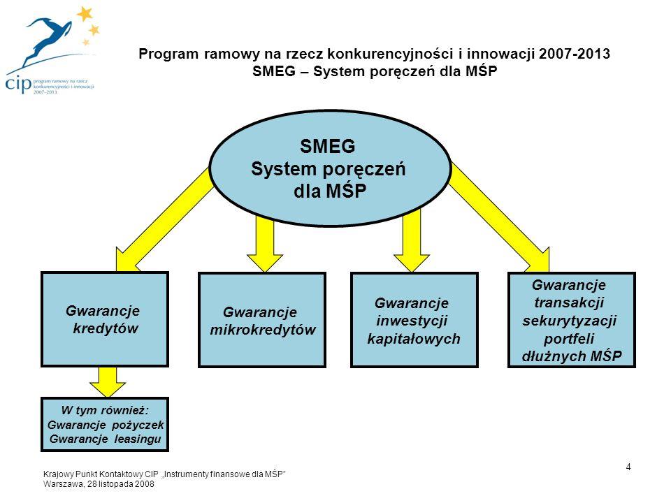 """4 SMEG System poręczeń dla MŚP Gwarancje mikrokredytów Gwarancje inwestycji kapitałowych Gwarancje transakcji sekurytyzacji portfeli dłużnych MŚP Program ramowy na rzecz konkurencyjności i innowacji 2007-2013 SMEG – System poręczeń dla MŚP W tym również: Gwarancje pożyczek Gwarancje leasingu Gwarancje kredytów Krajowy Punkt Kontaktowy CIP """"Instrumenty finansowe dla MŚP Warszawa, 28 listopada 2008"""