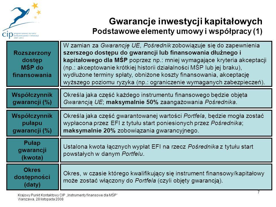 Współczynnik pułapu gwarancji (%) Określa jaka część gwarantowanej wartości Portfela, będzie mogła zostać wypłacona przez EFI z tytułu start poniesion