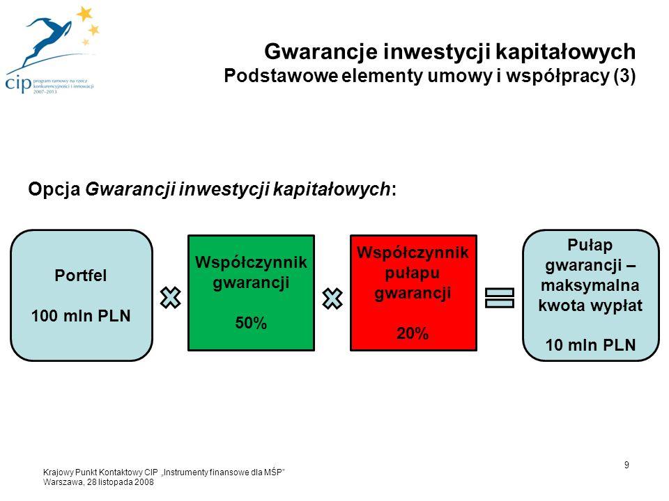 9 Portfel 100 mln PLN Współczynnik gwarancji 50% Współczynnik pułapu gwarancji 20% Pułap gwarancji – maksymalna kwota wypłat 10 mln PLN Opcja Gwarancj