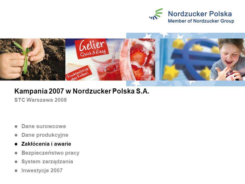 Kampania 2007 w Nordzucker Polska S.A. STC Warszawa 2008 Dane surowcowe Dane produkcyjne Zakłócenia i awarie Bezpieczeństwo pracy System zarządzania I