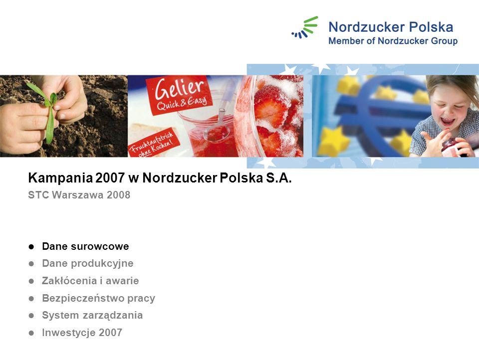 Inwestycje 2007 Odpylanie Cukrownia w Chełmży Cukrownia w Opalenicy