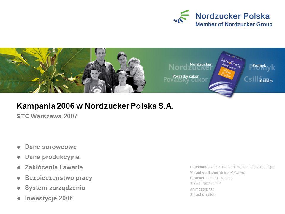 Kampania 2006 Dane produkcyjne Energia w kotłowni