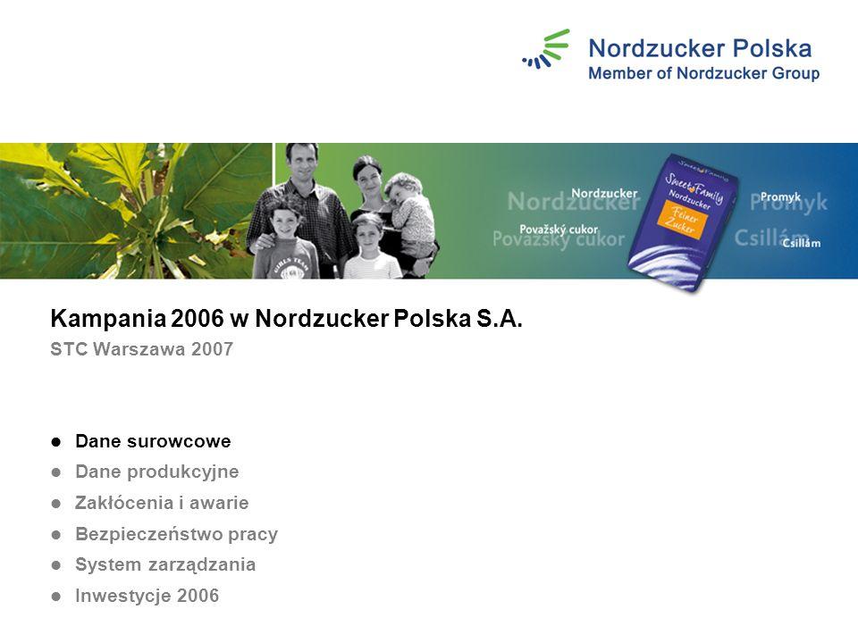 Inwestycje 2006 Osadniki radialne Cukrownia w Chełmży Cukrownia w Opalenicy