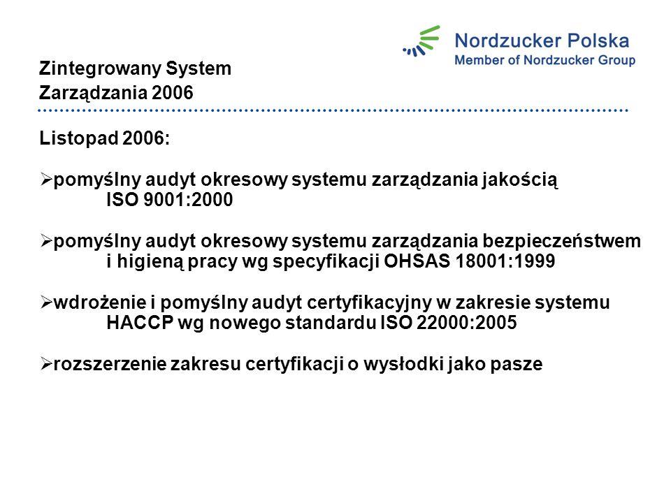 Zintegrowany System Zarządzania 2006 Listopad 2006:  pomyślny audyt okresowy systemu zarządzania jakością ISO 9001:2000  pomyślny audyt okresowy systemu zarządzania bezpieczeństwem i higieną pracy wg specyfikacji OHSAS 18001:1999  wdrożenie i pomyślny audyt certyfikacyjny w zakresie systemu HACCP wg nowego standardu ISO 22000:2005  rozszerzenie zakresu certyfikacji o wysłodki jako pasze