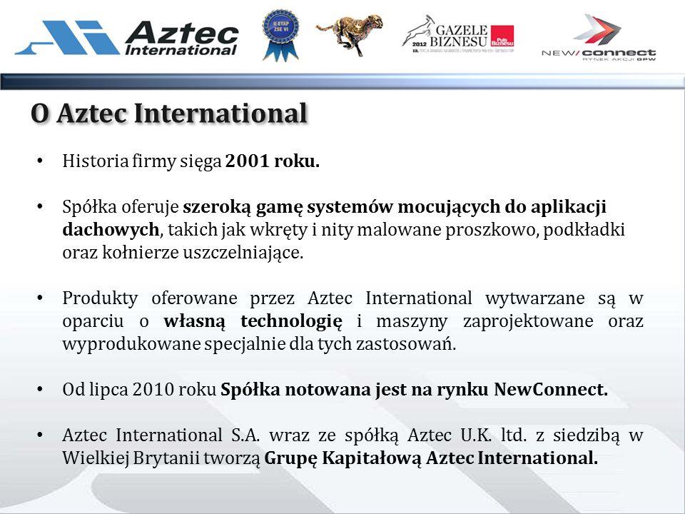 Mocne strony Aztec International AZTEC INTERNATIONAL S.A.