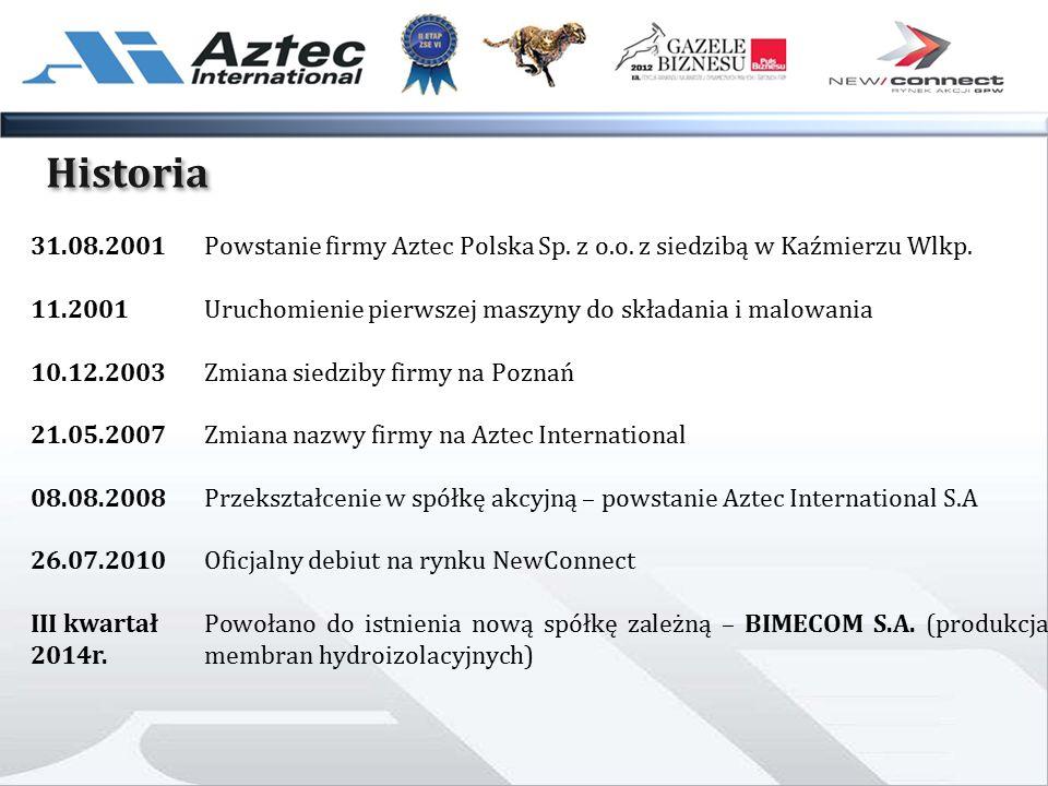 Dziękujemy za uwagę! ul. Bułgarska 63/65 60-320 Poznań www.aztec-international.eu