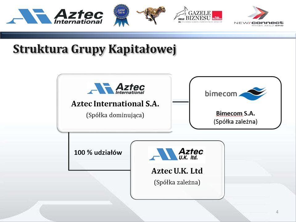 4 Aztec International S.A. (Spółka dominująca) Aztec U.K.