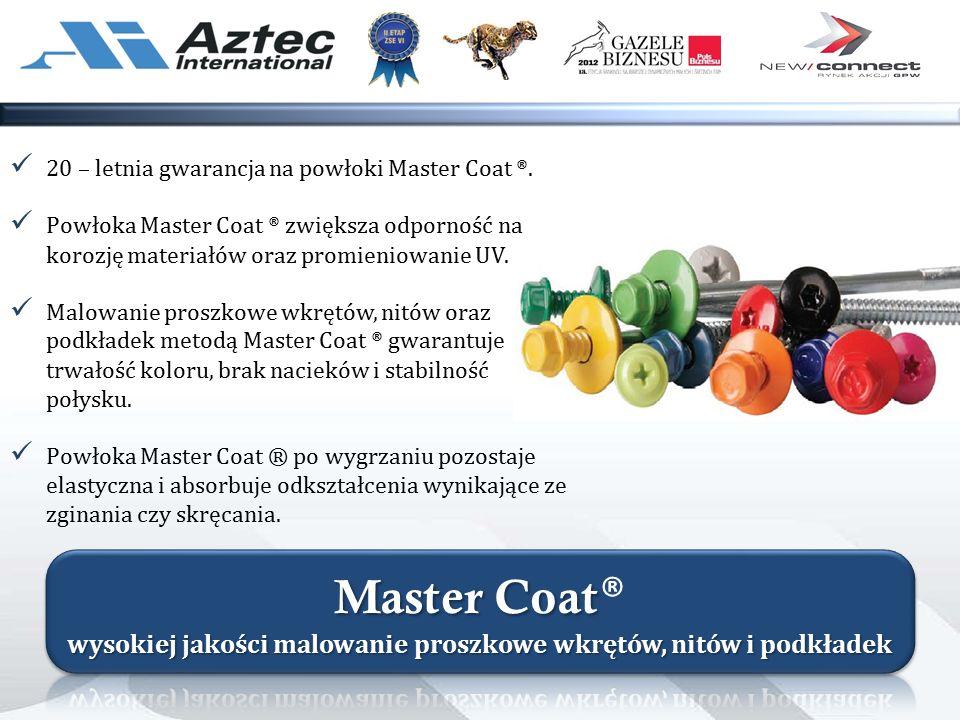 20 – letnia gwarancja na powłoki Master Coat ®.