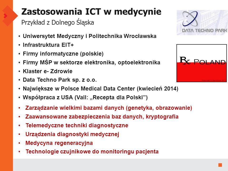 Zastosowania ICT w medycynie Przykład z Dolnego Śląska Uniwersytet Medyczny i Politechnika Wrocławska Infrastruktura EIT+ Firmy informatyczne (polskie) Firmy MŚP w sektorze elektronika, optoelektronika Klaster e- Zdrowie Data Techno Park sp.