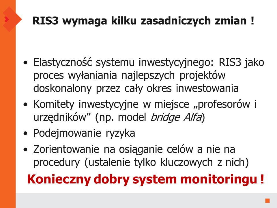 RIS3 wymaga kilku zasadniczych zmian .