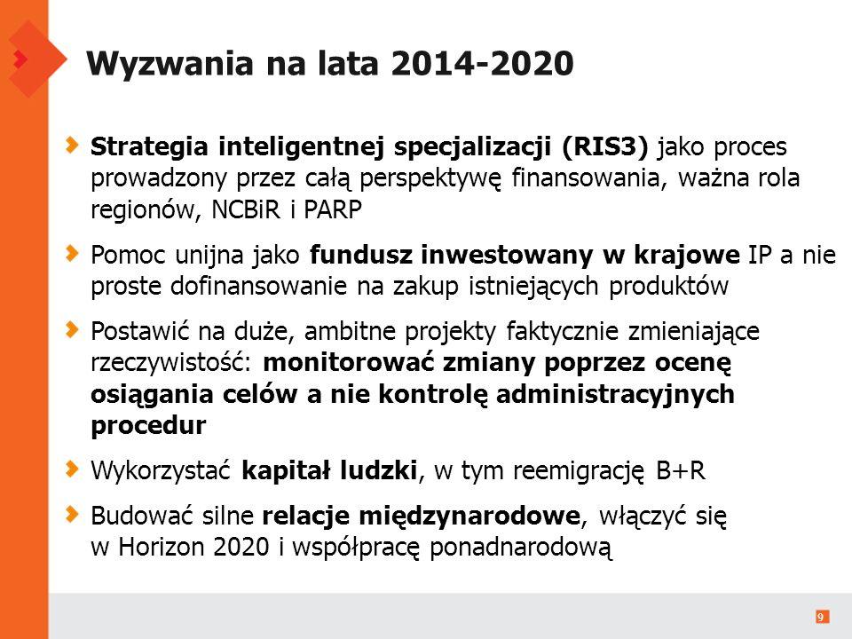 9 Strategia inteligentnej specjalizacji (RIS3) jako proces prowadzony przez całą perspektywę finansowania, ważna rola regionów, NCBiR i PARP Pomoc unijna jako fundusz inwestowany w krajowe IP a nie proste dofinansowanie na zakup istniejących produktów Postawić na duże, ambitne projekty faktycznie zmieniające rzeczywistość: monitorować zmiany poprzez ocenę osiągania celów a nie kontrolę administracyjnych procedur Wykorzystać kapitał ludzki, w tym reemigrację B+R Budować silne relacje międzynarodowe, włączyć się w Horizon 2020 i współpracę ponadnarodową Wyzwania na lata 2014-2020